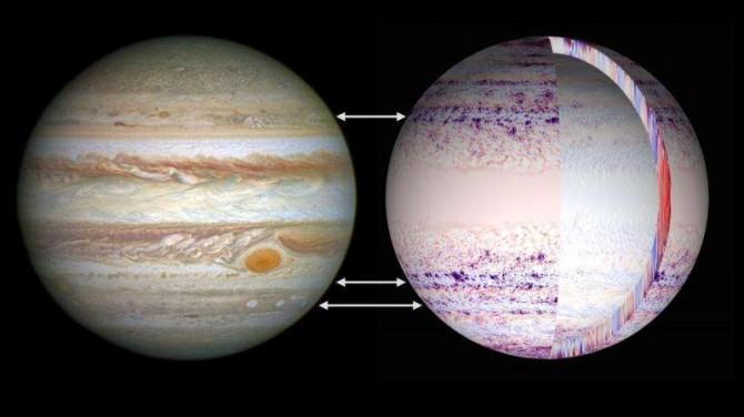 NASA가 촬영한 목성의 실제 사진(왼쪽)과 연구팀이 3D 시뮬레이션 모델로 구현한 목성(오른쪽)을 동일 선 상에 놓고 비교한 모습. - NASA, 앨버타대 제공